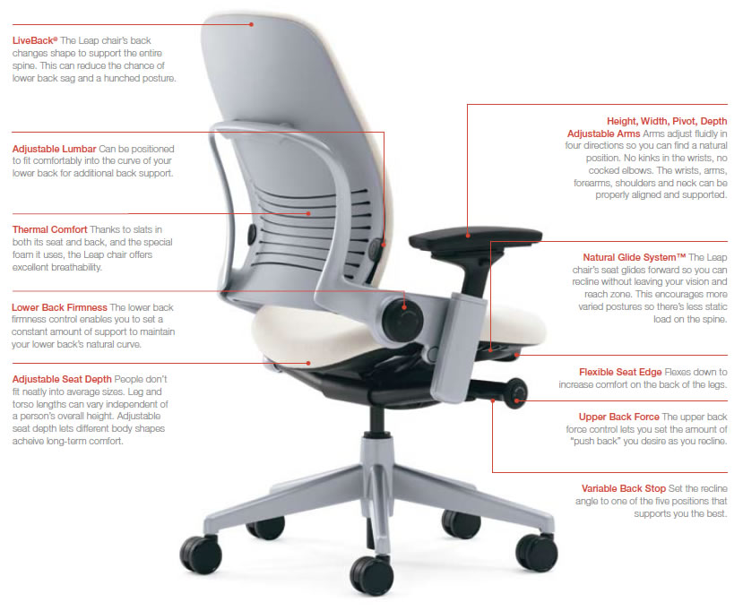 Office Chair Without Arms Steelcase Leap Review | ergo247.com - Ergonomic Task Chair ...