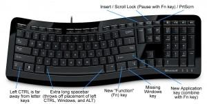 Microsoft Comfort Curve Keyboard 3000 key changes